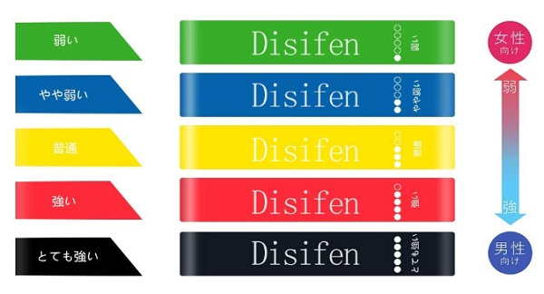 Disifen エクササイズバンド